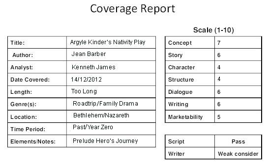 Writing Effective Screenplay Evaluations – Gideon\'s Screenwriting ...